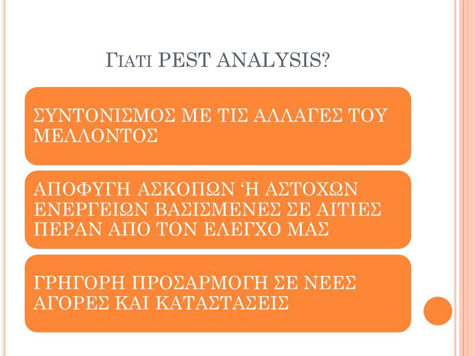Γ ΙΑΤΙ PEST ANALYSIS.