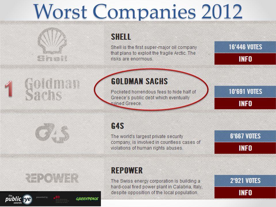 Worst Companies 2012