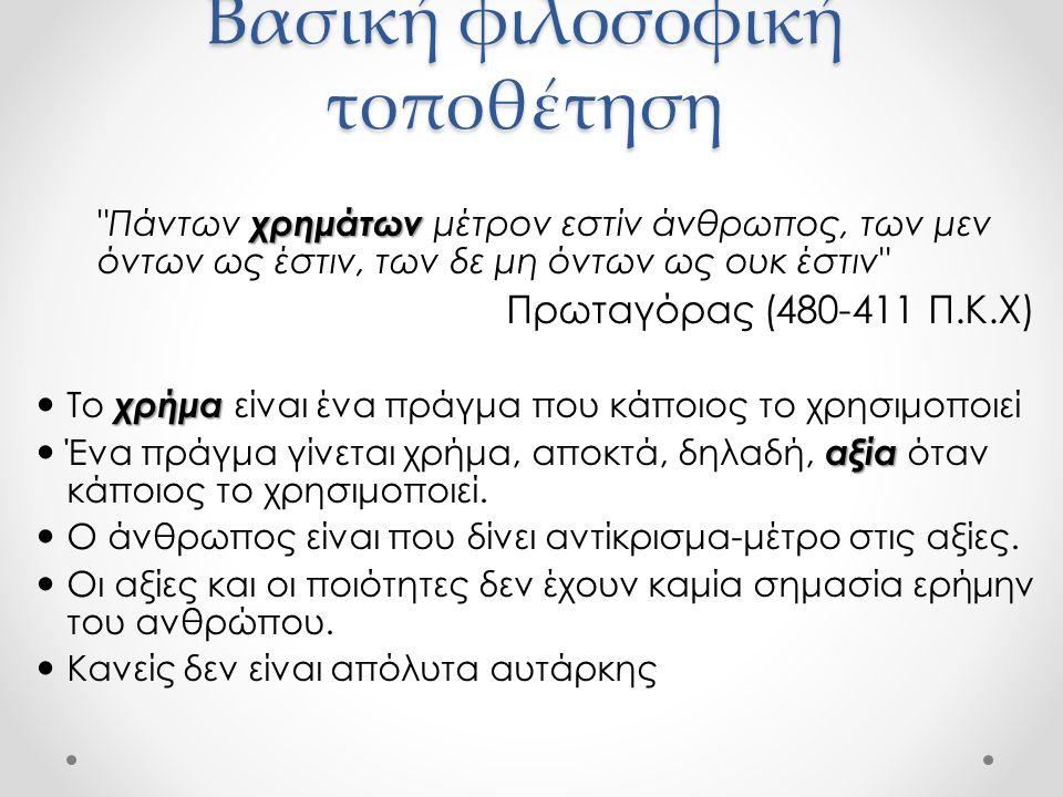Εξέλιξη της θεώρησης του Μάρκετινγκ (ιστορική διάσταση) 14 Η ποντικοπαγίδα Ψυγεία στους Εσκιμώους Παραγωγή Πώληση Μάρκετινγκ Κοινωνική ευθύνη ανθρωποκεντρισμός αειφόρος ανάπτυξη Κοινωνική ευθύνη ανθρωποκεντρισμός αειφόρος ανάπτυξη Μίγμα (4P/7/8P)