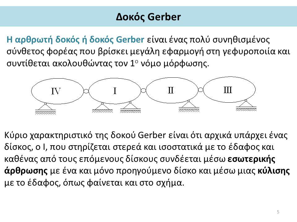 Δοκός Gerber Η αρθρωτή δοκός ή δοκός Gerber είναι ένας πολύ συνηθισμένος σύνθετος φορέας που βρίσκει μεγάλη εφαρμογή στη γεφυροποιία και συντίθεται ακολουθώντας τον 1 ο νόμο μόρφωσης.