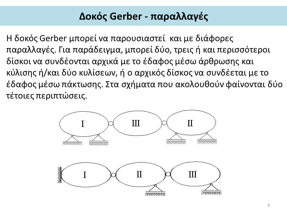 Δοκός Gerber - παραλλαγές Η δοκός Gerber μπορεί να παρουσιαστεί και με διάφορες παραλλαγές.