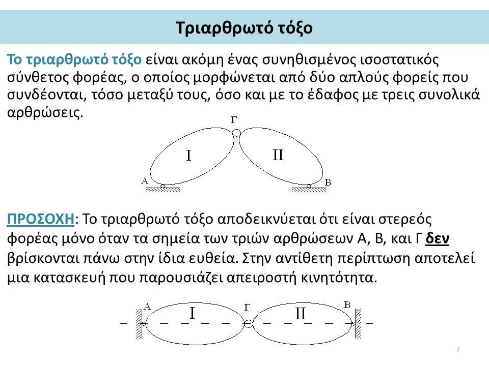 Τριαρθρωτό τόξο Το τριαρθρωτό τόξο είναι ακόμη ένας συνηθισμένος ισοστατικός σύνθετος φορέας, ο οποίος μορφώνεται από δύο απλούς φορείς που συνδέονται, τόσο μεταξύ τους, όσο και με το έδαφος με τρεις συνολικά αρθρώσεις.