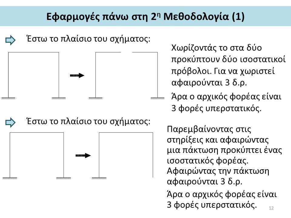 Εφαρμογές πάνω στη 2 η Μεθοδολογία (1) Έστω το πλαίσιο του σχήματος: Χωρίζοντάς το στα δύο προκύπτουν δύο ισοστατικοί πρόβολοι.