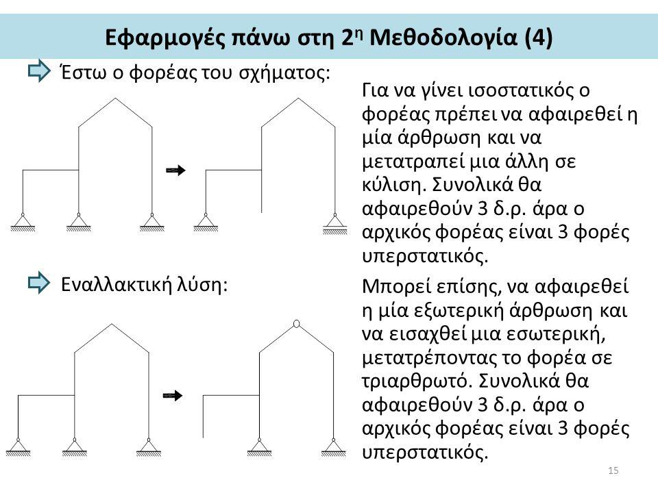 Εφαρμογές πάνω στη 2 η Μεθοδολογία (4) Έστω ο φορέας του σχήματος: Για να γίνει ισοστατικός ο φορέας πρέπει να αφαιρεθεί η μία άρθρωση και να μετατραπεί μια άλλη σε κύλιση.