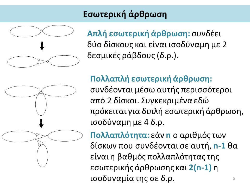 Εσωτερική άρθρωση Απλή εσωτερική άρθρωση: συνδέει δύο δίσκους και είναι ισοδύναμη με 2 δεσμικές ράβδους (δ.ρ.). Πολλαπλή εσωτερική άρθρωση: συνδέονται