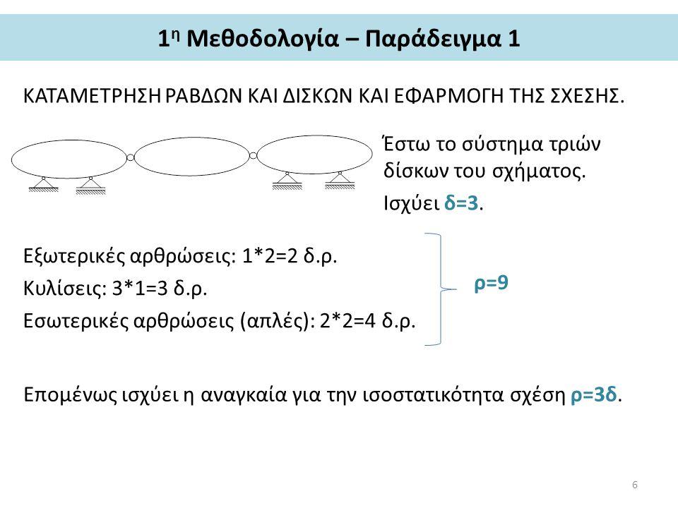1 η Μεθοδολογία – Παράδειγμα 1 ΚΑΤΑΜΕΤΡΗΣΗ ΡΑΒΔΩΝ ΚΑΙ ΔΙΣΚΩΝ ΚΑΙ ΕΦΑΡΜΟΓΗ ΤΗΣ ΣΧΕΣΗΣ. Έστω το σύστημα τριών δίσκων του σχήματος. Ισχύει δ=3. Εξωτερικέ