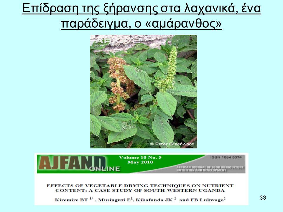 33 Επίδραση της ξήρανσης στα λαχανικά, ένα παράδειγμα, ο «αμάρανθος»