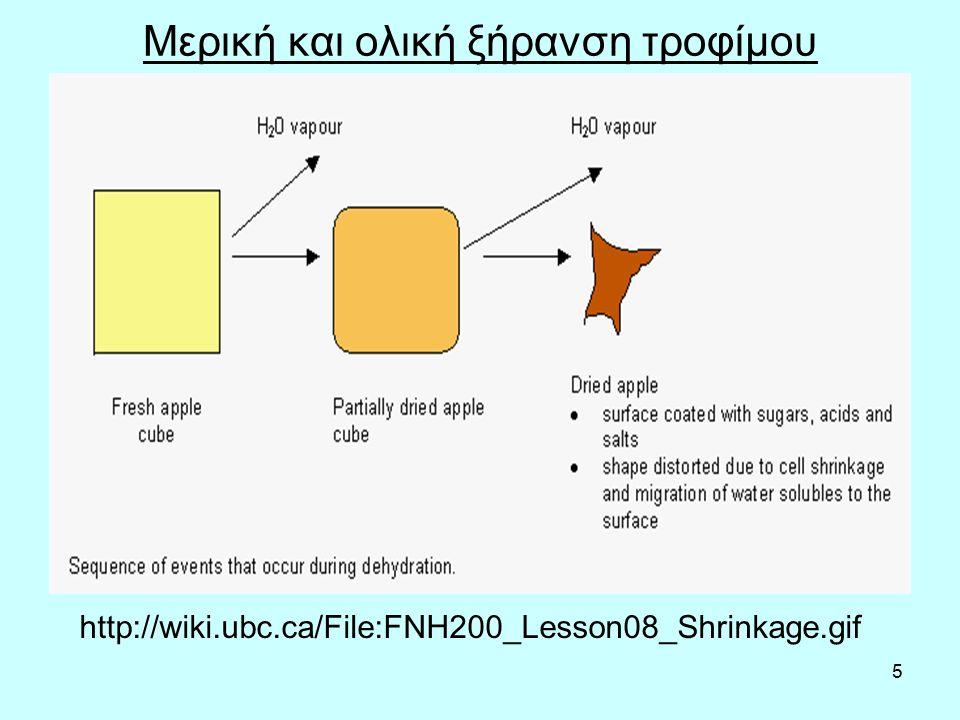 5 Μερική και ολική ξήρανση τροφίμου http://wiki.ubc.ca/File:FNH200_Lesson08_Shrinkage.gif