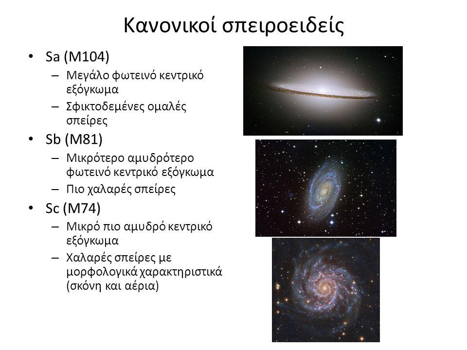 Κανονικοί σπειροειδείς Sa (M104) – Μεγάλο φωτεινό κεντρικό εξόγκωμα – Σφικτοδεμένες ομαλές σπείρες Sb (M81) – Μικρότερο αμυδρότερο φωτεινό κεντρικό εξόγκωμα – Πιο χαλαρές σπείρες Sc (M74) – Μικρό πιο αμυδρό κεντρικό εξόγκωμα – Χαλαρές σπείρες με μορφολογικά χαρακτηριστικά (σκόνη και αέρια)