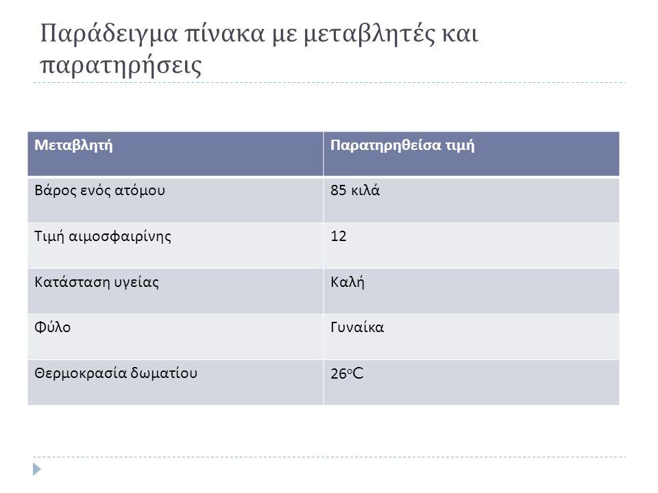 Παράδειγμα πίνακα με μεταβλητές και παρατηρήσεις ΜεταβλητήΠαρατηρηθείσα τιμή Βάρος ενός ατόμου 85 κιλά Τιμή αιμοσφαιρίνης 12 Κατάσταση υγείαςΚαλή ΦύλοΓυναίκα Θερμοκρασία δωματίου 26 ο C
