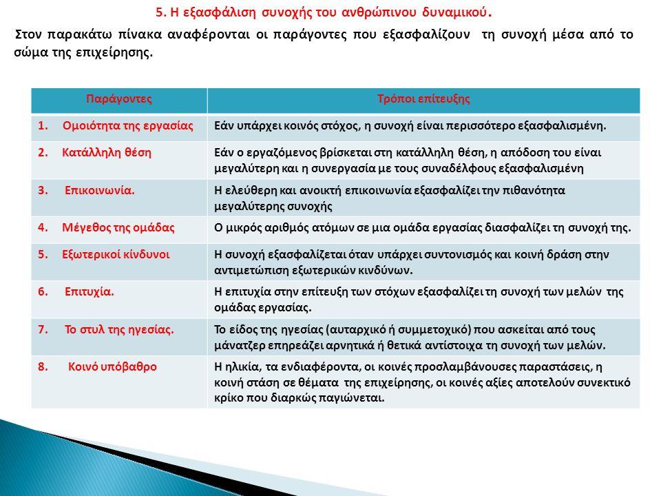 5. Η εξασφάλιση συνοχής του ανθρώπινου δυναμικού.