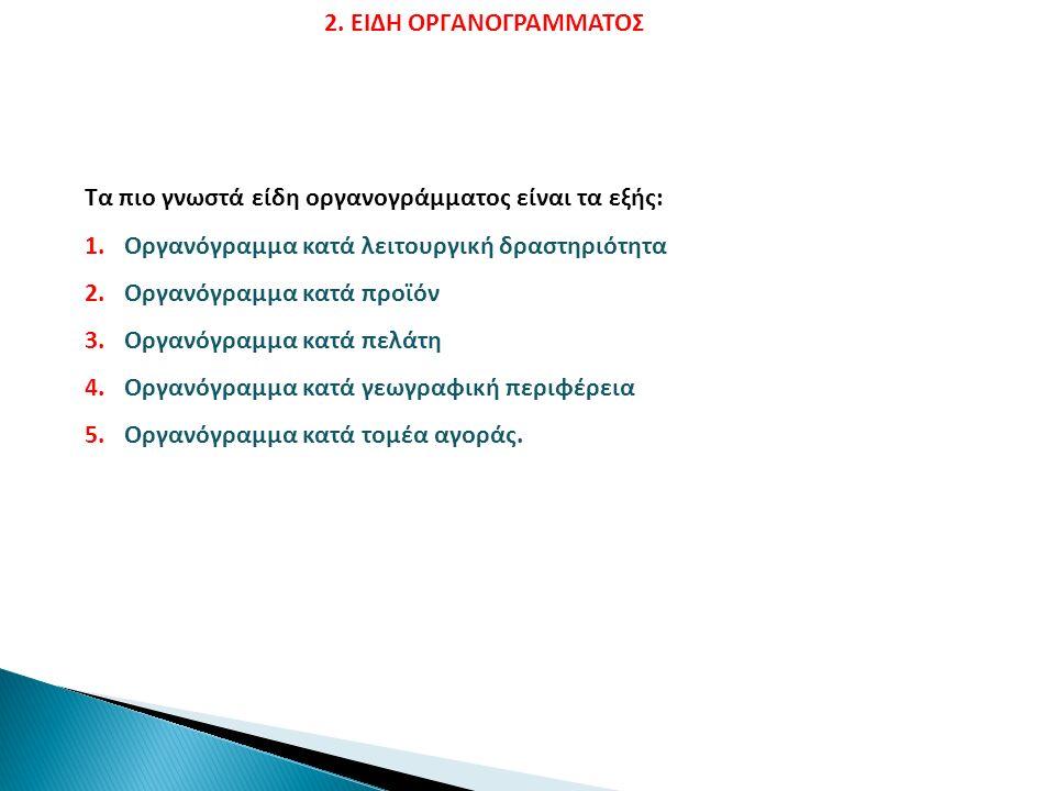 2. ΕΙΔΗ ΟΡΓΑΝΟΓΡΑΜΜΑΤΟΣ Τα πιο γνωστά είδη οργανογράμματος είναι τα εξής: 1.Οργανόγραμμα κατά λειτουργική δραστηριότητα 2.Οργανόγραμμα κατά προϊόν 3.Ο