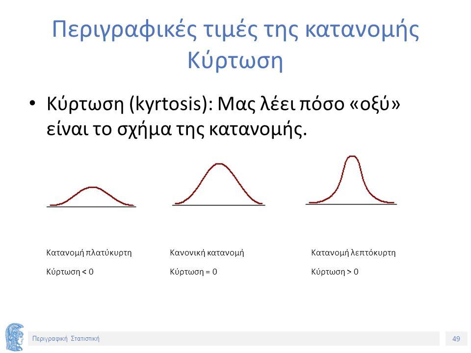 49 Περιγραφική Στατιστική Περιγραφικές τιμές της κατανομής Κύρτωση Κύρτωση (kyrtosis): Μας λέει πόσο «οξύ» είναι το σχήμα της κατανομής.