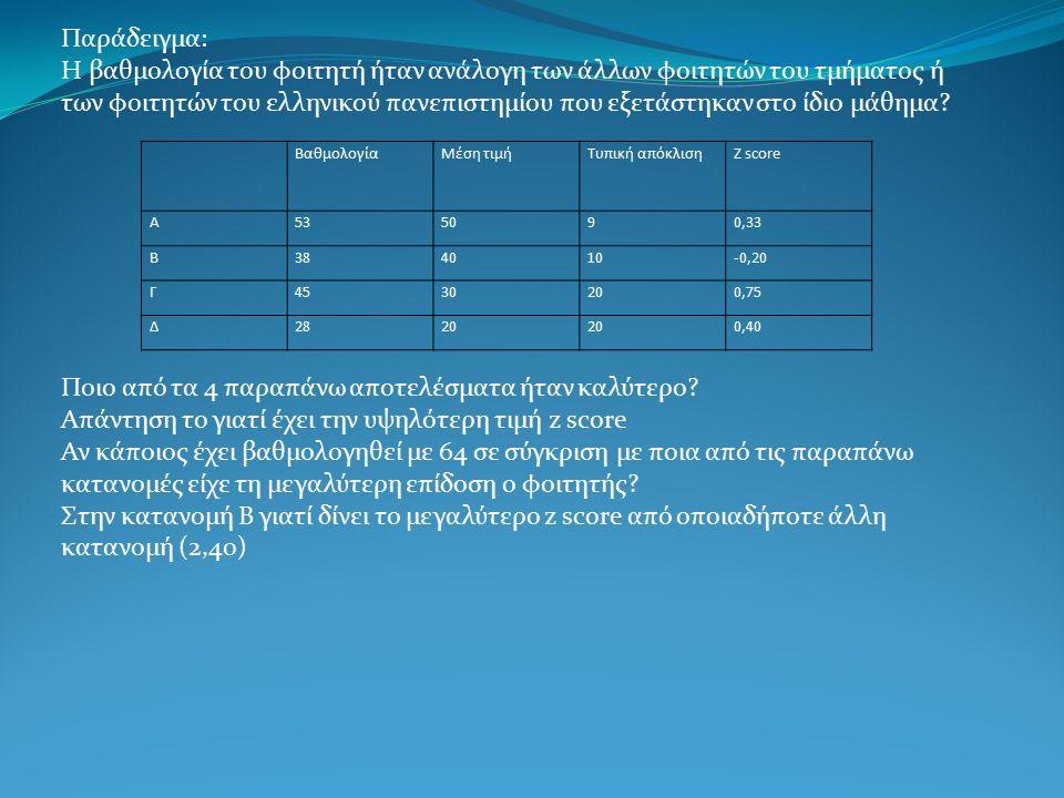 Παράδειγμα: Η βαθμολογία του φοιτητή ήταν ανάλογη των άλλων φοιτητών του τμήματος ή των φοιτητών του ελληνικού πανεπιστημίου που εξετάστηκαν στο ίδιο μάθημα.