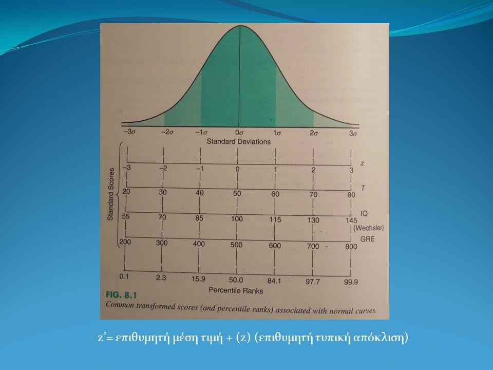 z'= επιθυμητή μέση τιμή + (z) (επιθυμητή τυπική απόκλιση)