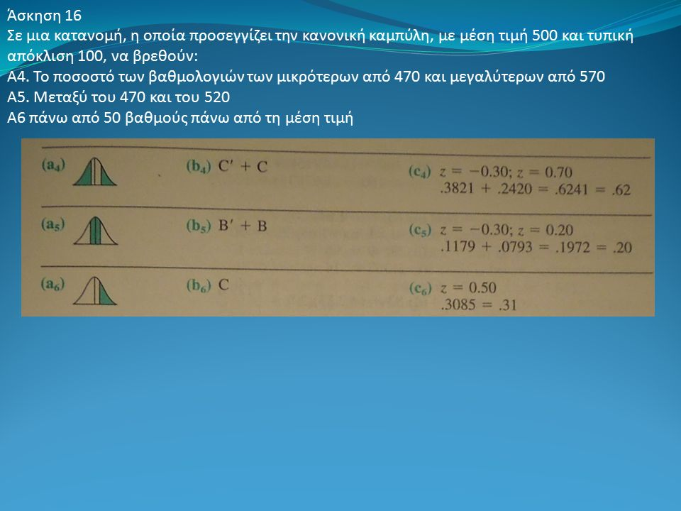 Άσκηση 16 Σε μια κατανομή, η οποία προσεγγίζει την κανονική καμπύλη, με μέση τιμή 500 και τυπική απόκλιση 100, να βρεθούν: Α4. Το ποσοστό των βαθμολογ