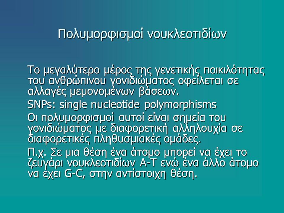 Πολυμορφισμοί νουκλεοτιδίων Το μεγαλύτερο μέρος της γενετικής ποικιλότητας του ανθρώπινου γονιδιώματος οφείλεται σε αλλαγές μεμονομένων βάσεων. Το μεγ