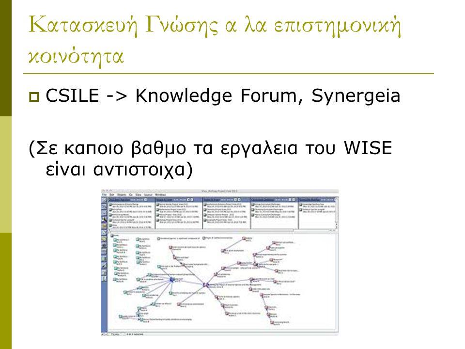 Κατασκευή Γνώσης α λα επιστημονική κοινότητα  CSILE -> Knowledge Forum, Synergeia (Σε καποιο βαθμο τα εργαλεια του WISE είναι αντιστοιχα)