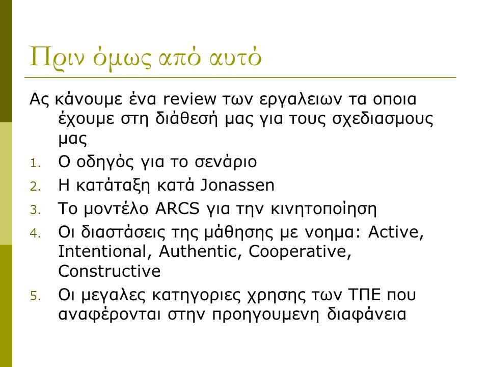 Πριν όμως από αυτό Ας κάνουμε ένα review των εργαλειων τα οποια έχουμε στη διάθεσή μας για τους σχεδιασμους μας 1.