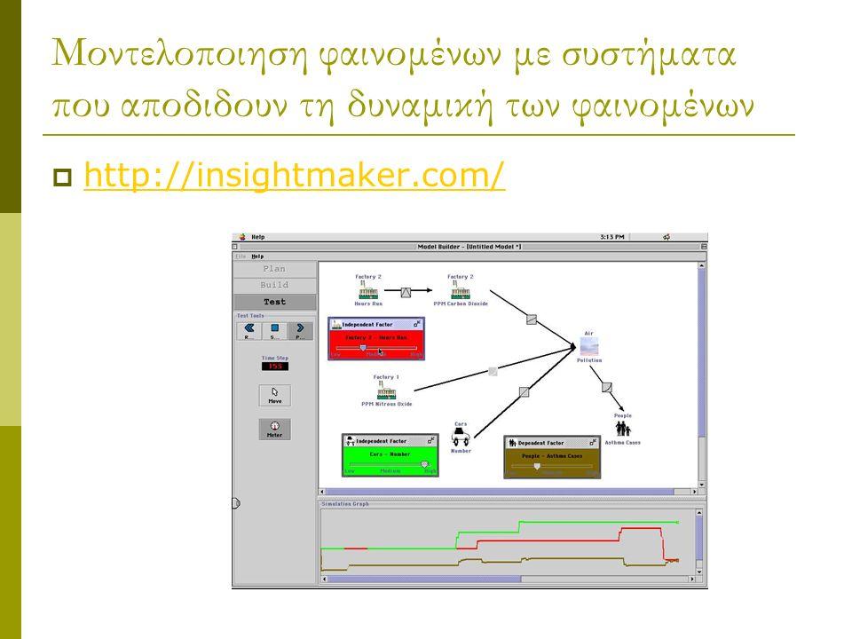 Μοντελοποιηση φαινομένων με συστήματα που αποδιδουν τη δυναμική των φαινομένων  http://insightmaker.com/ http://insightmaker.com/