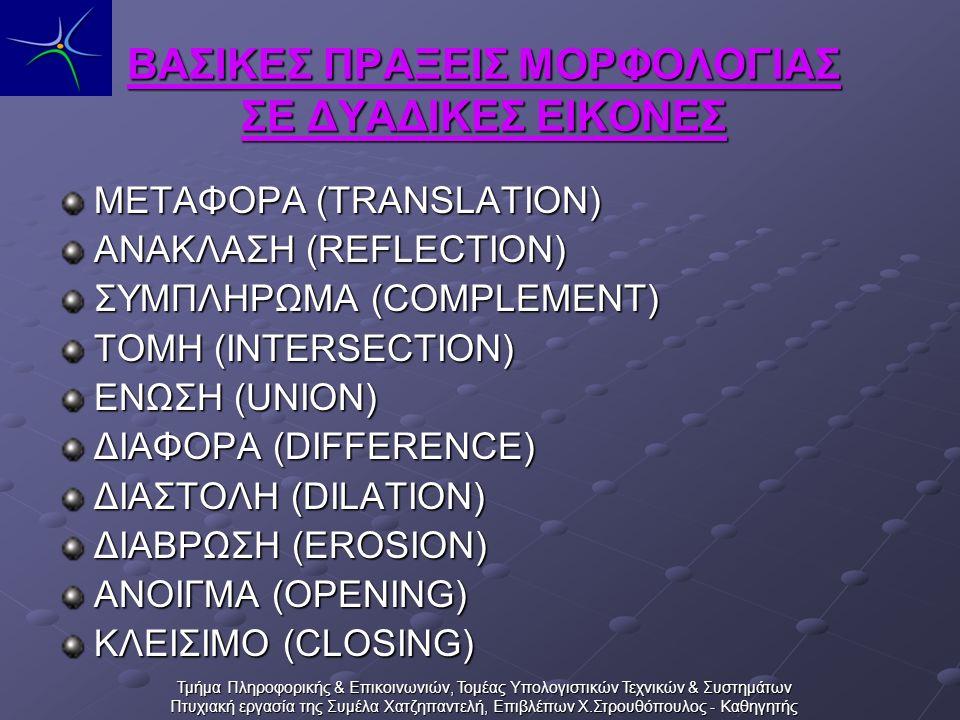 Τμήμα Πληροφορικής & Επικοινωνιών, Τομέας Υπολογιστικών Τεχνικών & Συστημάτων Πτυχιακή εργασία της Συμέλα Χατζηπαντελή, Επιβλέπων Χ.Στρουθόπουλος - Καθηγητής OPENING Το άνοιγμα ορίζεται ως: A  B = { c| ( B )c  A }.