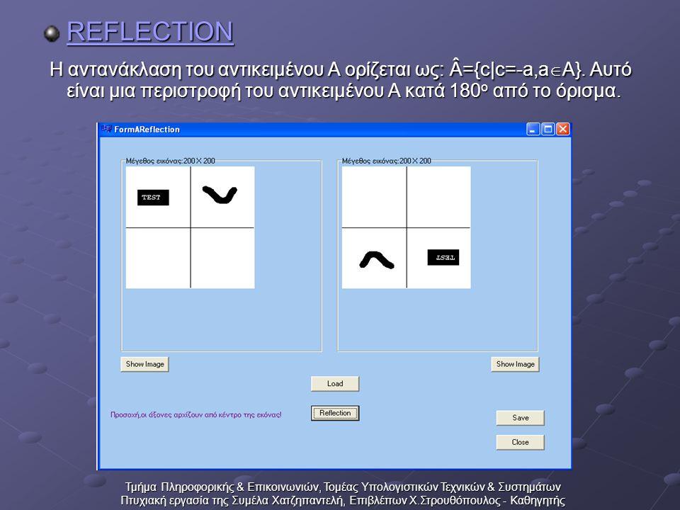 Τμήμα Πληροφορικής & Επικοινωνιών, Τομέας Υπολογιστικών Τεχνικών & Συστημάτων Πτυχιακή εργασία της Συμέλα Χατζηπαντελή, Επιβλέπων Χ.Στρουθόπουλος - Καθηγητής REFLECTION Η αντανάκλαση του αντικειμένου Α ορίζεται ως: Â={c|c=-a,a  A}.