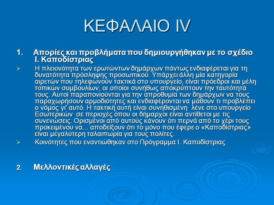 ΚΕΦΑΛΑΙΟ IV 1. Απορίες και προβλήματα που δημιουργήθηκαν με το σχέδιο Ι.