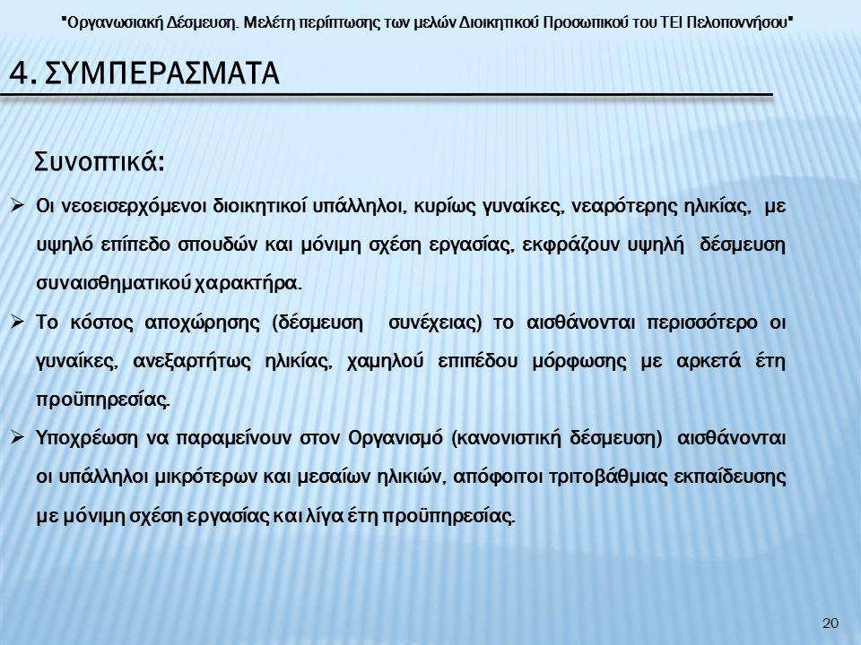 4.ΣΥΜΠΕΡΑΣΜΑΤΑ 20 Οργανωσιακή Δέσμευση.