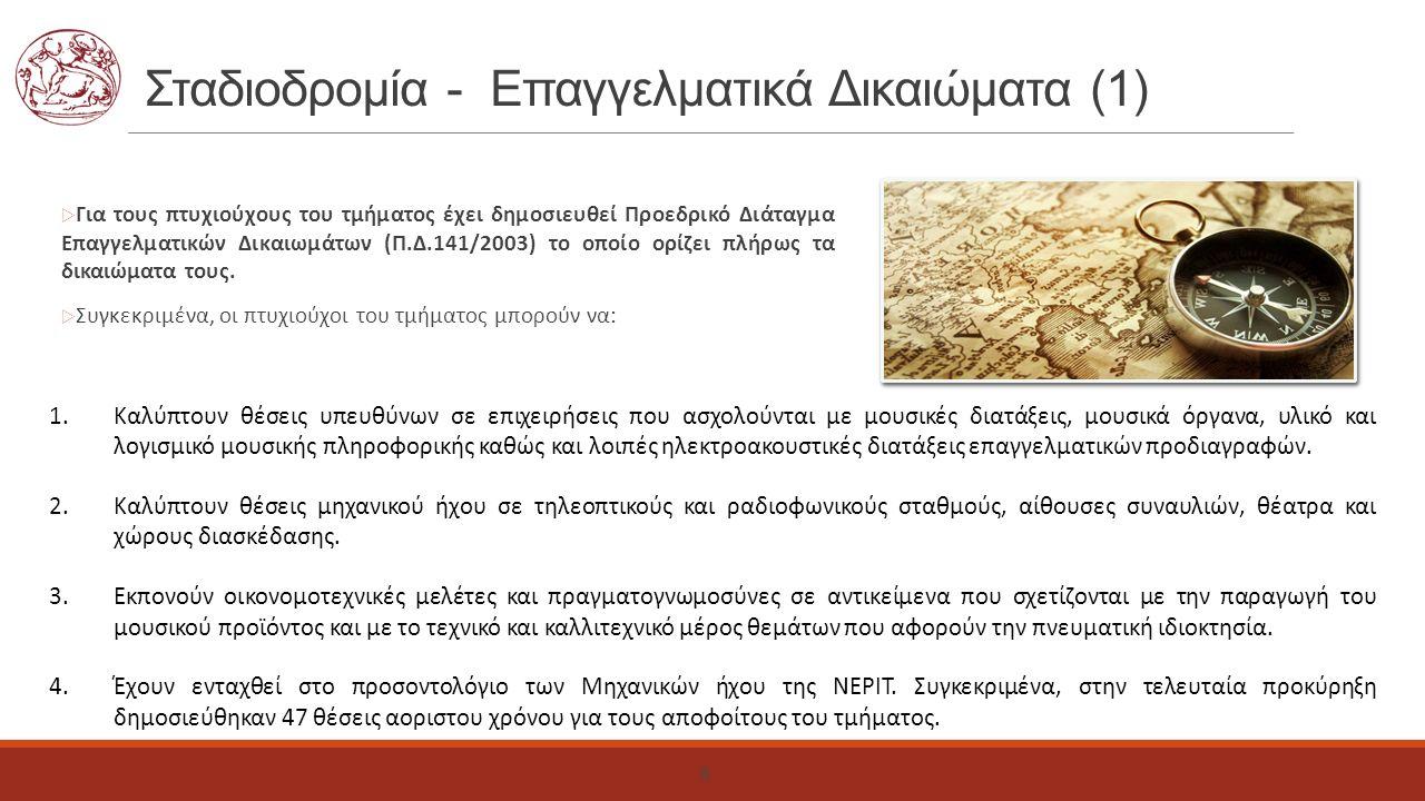 Σταδιοδρομία - Επαγγελματικά Δικαιώματα (2) 5.
