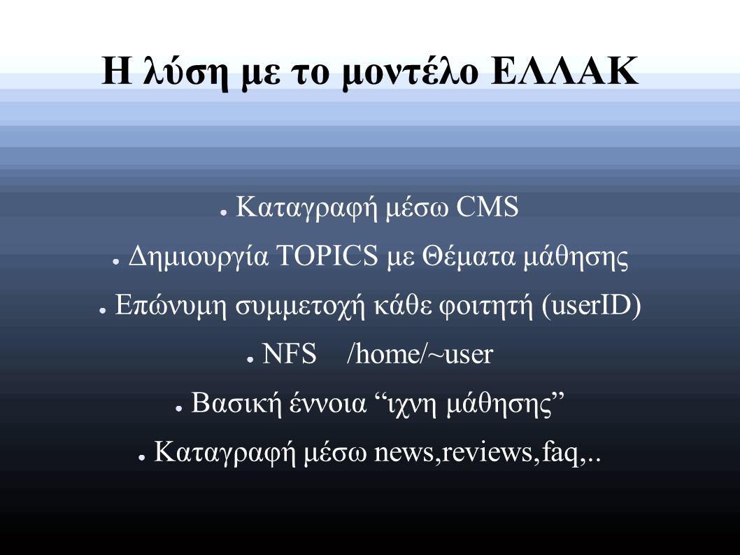 Η λύση με το μοντέλο ΕΛΛΑΚ ● Καταγραφή μέσω CMS ● Δημιουργία TOPICS με Θέματα μάθησης ● Επώνυμη συμμετοχή κάθε φοιτητή (userID) ● NFS /home/~user ● Βασική έννοια ιχνη μάθησης ● Καταγραφή μέσω news,reviews,faq,..