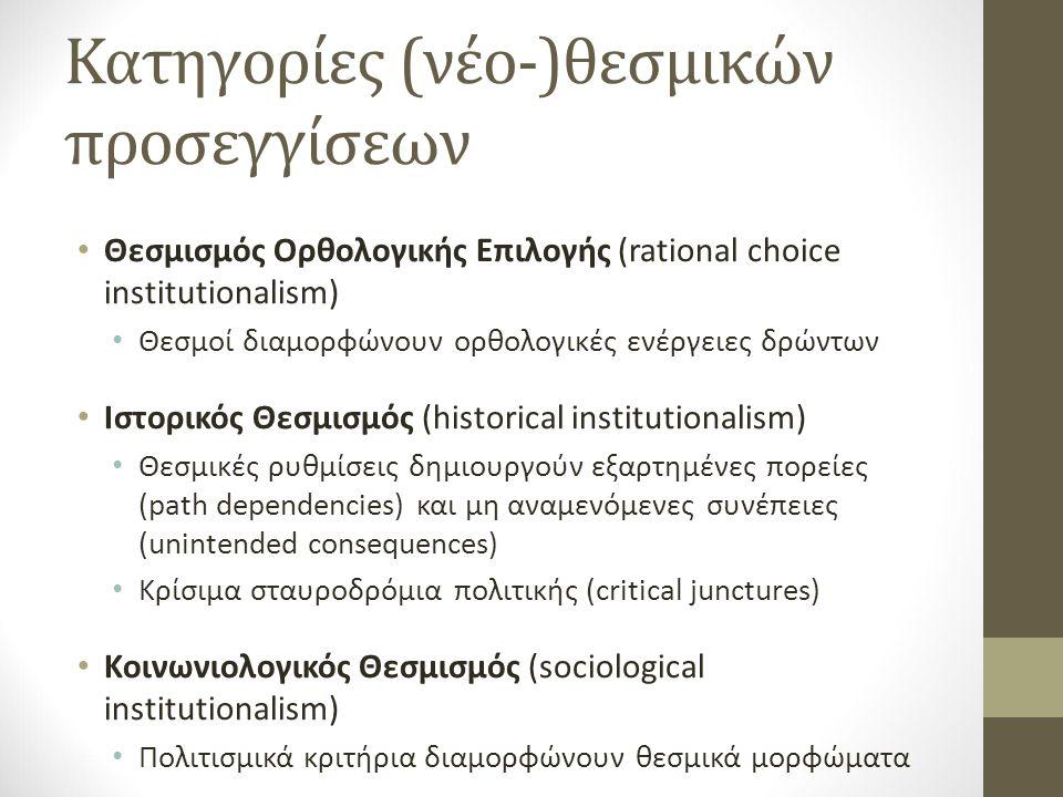 Κατηγορίες (νέο-)θεσμικών προσεγγίσεων Θεσμισμός Ορθολογικής Επιλογής (rational choice institutionalism) Θεσμοί διαμορφώνουν ορθολογικές ενέργειες δρώντων Ιστορικός Θεσμισμός (historical institutionalism) Θεσμικές ρυθμίσεις δημιουργούν εξαρτημένες πορείες (path dependencies) και μη αναμενόμενες συνέπειες (unintended consequences) Κρίσιμα σταυροδρόμια πολιτικής (critical junctures) Κοινωνιολογικός Θεσμισμός (sociological institutionalism) Πολιτισμικά κριτήρια διαμορφώνουν θεσμικά μορφώματα