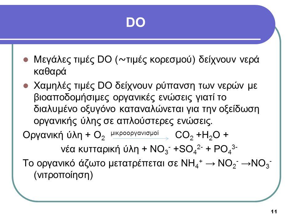 DO Μεγάλες τιμές DO ( ~ τιμές κορεσμού) δείχνουν νερά καθαρά Χαμηλές τιμές DO δείχνουν ρύπανση των νερών με βιοαποδομήσιμες οργανικές ενώσεις γιατί το διαλυμένο οξυγόνο καταναλώνεται για την οξείδωση οργανικής ύλης σε απλούστερες ενώσεις.