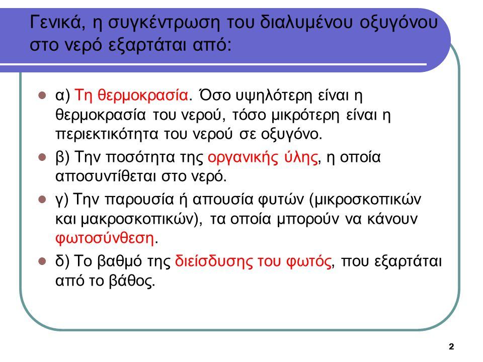 Γενικά, η συγκέντρωση του διαλυμένου οξυγόνου στο νερό εξαρτάται από: α) Τη θερμοκρασία.