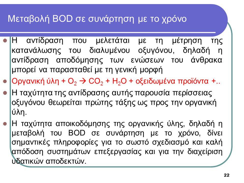 Μεταβολή BOD σε συνάρτηση με το χρόνο Η αντίδραση που μελετάται με τη μέτρηση της κατανάλωσης του διαλυμένου οξυγόνου, δηλαδή η αντίδραση αποδόμησης τ