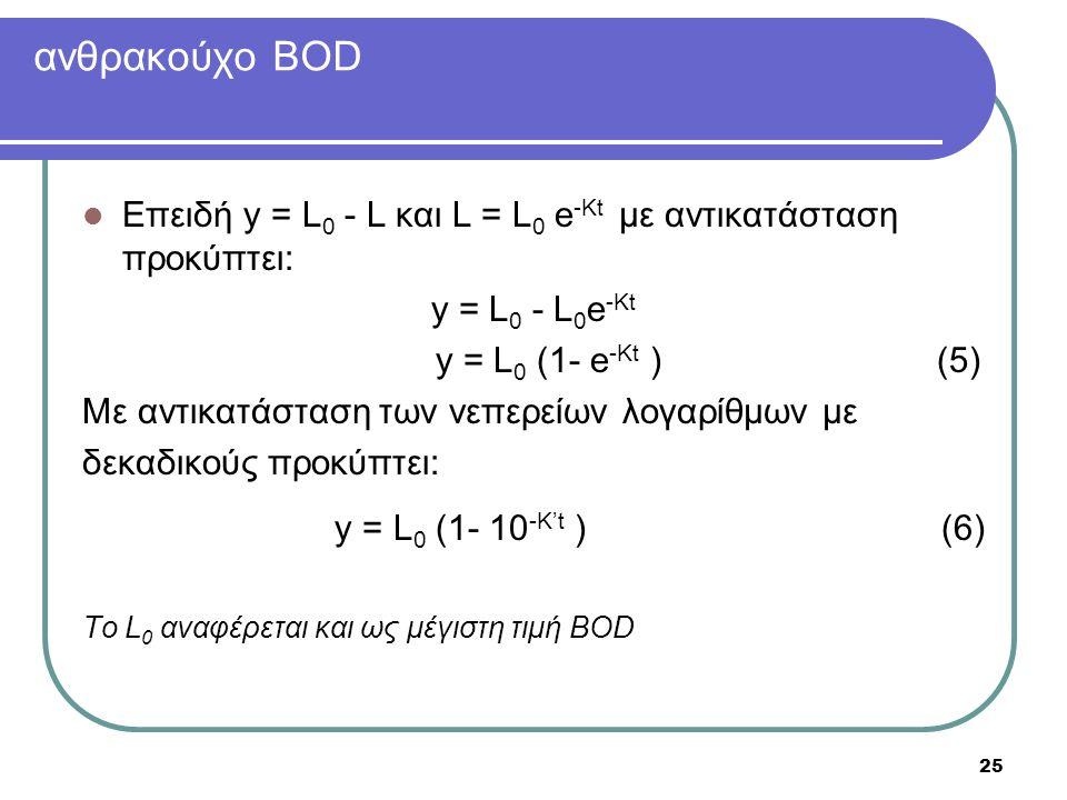 ανθρακούχο BOD Επειδή y = L 0 - L και L = L 0 e -Kt με αντικατάσταση προκύπτει: y = L 0 - L 0 e -Kt y = L 0 (1- e -Kt ) (5) Με αντικατάσταση των νεπερείων λογαρίθμων με δεκαδικούς προκύπτει: y = L 0 (1- 10 -K't ) (6) Το L 0 αναφέρεται και ως μέγιστη τιμή BOD 25