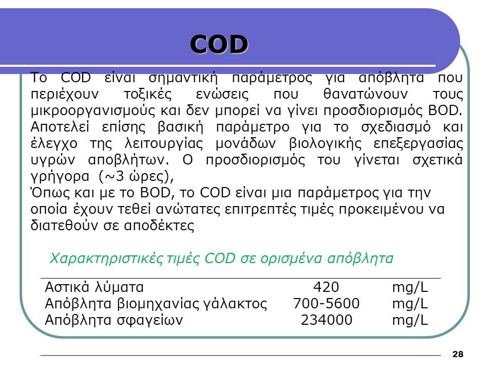 28 Αστικά λύματα Απόβλητα βιομηχανίας γάλακτος Απόβλητα σφαγείων 420 700-5600 234000 mg/L Το COD είναι σημαντική παράμετρος για απόβλητα που περιέχουν τοξικές ενώσεις που θανατώνουν τους μικροοργανισμούς και δεν μπορεί να γίνει προσδιορισμός ΒOD.