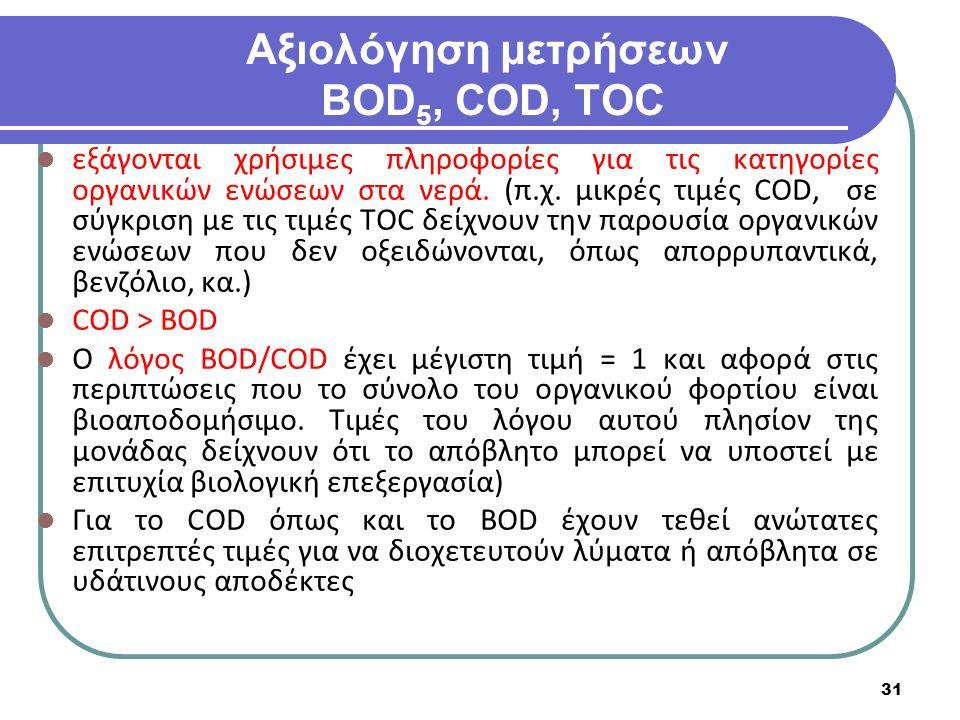 31 Αξιολόγηση μετρήσεων BOD 5, COD, TOC εξάγονται χρήσιμες πληροφορίες για τις κατηγορίες οργανικών ενώσεων στα νερά. (π.χ. μικρές τιμές COD, σε σύγκρ