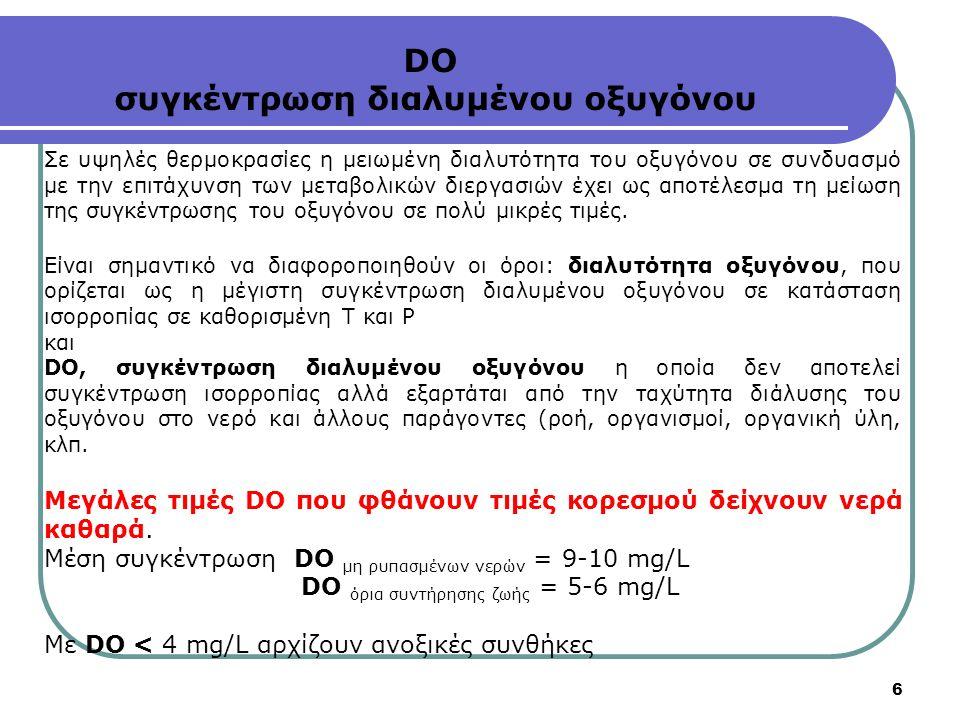 Προσδιορισμός BOD 5 – Μέθοδος αραίωσης το δείγμα αραιώνεται με αποσταγμένο νερό εμπλουτισμένο με οξυγόνο (ανάλογα με το βαθμό ρύπανσης) μετράται το διαλυμένο οξυγόνο, επωάζεται για ένα ορισμένο χρονικό διάστημα (για 5 ημέρες στους 20 ο C) και ξαναμετράται το διαλυμένο οξυγόνο.