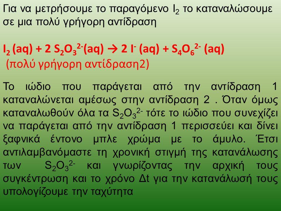 Για να μετρήσουμε το παραγόμενο Ι 2 το καταναλώσουμε σε μια πολύ γρήγορη αντίδραση I 2 (aq) + 2 S 2 O 3 2- (aq) → 2 I - (aq) + S 4 O 6 2- (aq) (πολύ γρήγορη αντίδραση2) Το ιώδιο που παράγεται από την αντίδραση 1 καταναλώνεται αμέσως στην αντίδραση 2.