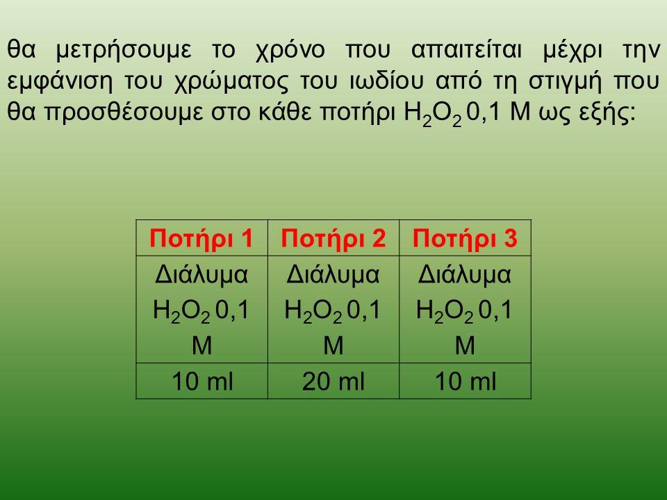 Ποτήρι 1Ποτήρι 2Ποτήρι 3 Διάλυμα Η 2 Ο 2 0,1 Μ 10 ml20 ml10 ml θα μετρήσουμε το χρόνο που απαιτείται μέχρι την εμφάνιση του χρώματος του ιωδίου από τη στιγμή που θα προσθέσουμε στο κάθε ποτήρι Η 2 Ο 2 0,1 Μ ως εξής: