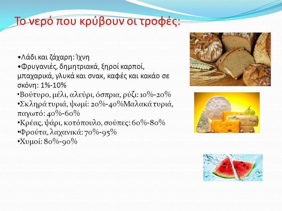 Το νερό που κρύβουν οι τροφές: Λάδι και ζάχαρη: Ίχνη Φρυγανιές, δημητριακά, ξηροί καρποί, μπαχαρικά, γλυκά και σνακ, καφές και κακάο σε σκόνη: 1%-10% Βούτυρο, μέλι, αλεύρι, όσπρια, ρύζι: 10%-20% Σκληρά τυριά, ψωμί: 20%-40%Μαλακά τυριά, παγωτό: 40%-60% Κρέας, ψάρι, κοτόπουλο, σούπες: 60%-80% Φρούτα, λαχανικά: 70%-95% Χυμοί: 80%-90%