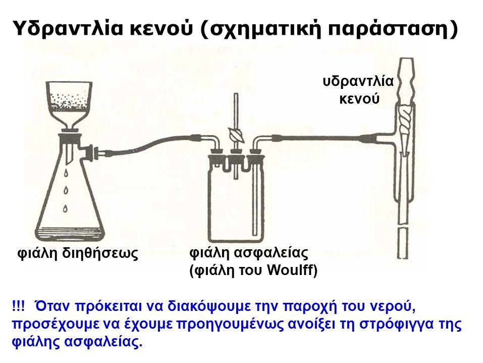 Υδραντλία κενού (σχηματική παράσταση) φιάλη ασφαλείας (φιάλη του Woulff) υδραντλία κενού φιάλη διηθήσεως !!!Όταν πρόκειται να διακόψουμε την παροχή του νερού, προσέχουμε να έχουμε προηγουμένως ανοίξει τη στρόφιγγα της φιάλης ασφαλείας.