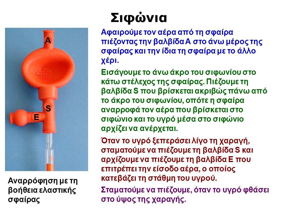 Σιφώνια Αφαιρούμε τον αέρα από τη σφαίρα πιέζοντας την βαλβίδα Α στο άνω μέρος της σφαίρας και την ίδια τη σφαίρα με το άλλο χέρι.