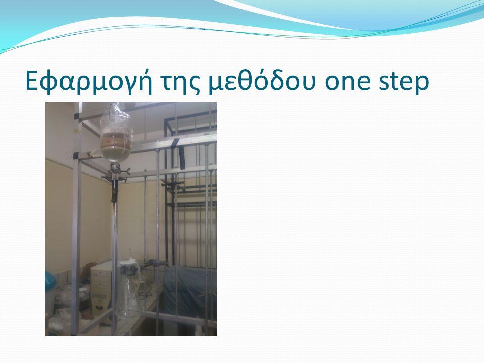 Εφαρμογή της μεθόδου one step