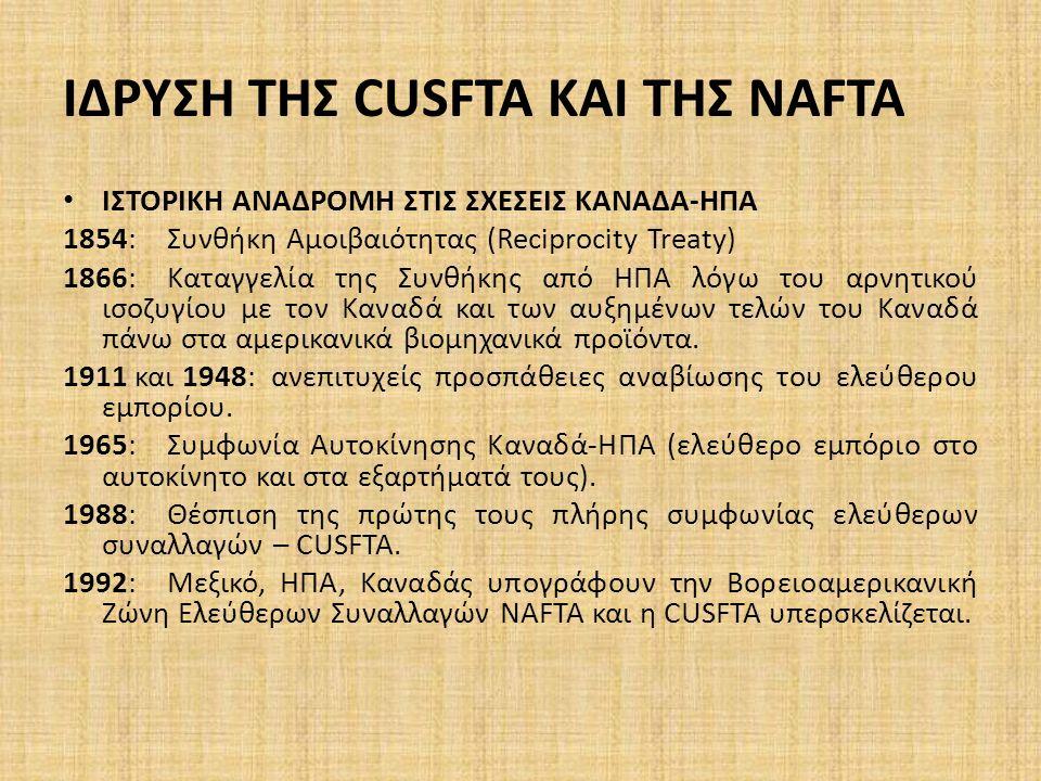 ΙΔΡΥΣΗ ΤΗΣ CUSFTA ΚΑΙ ΤΗΣ NAFTA ΙΣΤΟΡΙΚΗ ΑΝΑΔΡΟΜΗ ΣΤΙΣ ΣΧΕΣΕΙΣ ΚΑΝΑΔΑ-ΗΠΑ 1854:Συνθήκη Αμοιβαιότητας (Reciprocity Treaty) 1866:Καταγγελία της Συνθήκης από ΗΠΑ λόγω του αρνητικού ισοζυγίου με τον Καναδά και των αυξημένων τελών του Καναδά πάνω στα αμερικανικά βιομηχανικά προϊόντα.