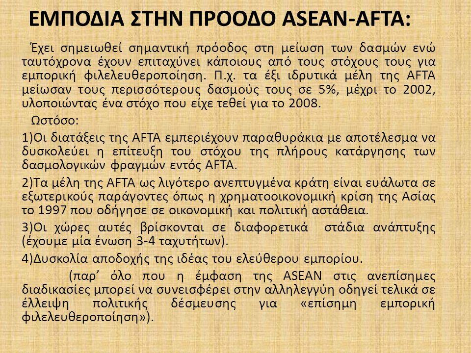 ΕΜΠΟΔΙΑ ΣΤΗΝ ΠΡΟΟΔΟ ASEAN-AFTA: Έχει σημειωθεί σημαντική πρόοδος στη μείωση των δασμών ενώ ταυτόχρονα έχουν επιταχύνει κάποιους από τους στόχους τους για εμπορική φιλελευθεροποίηση.
