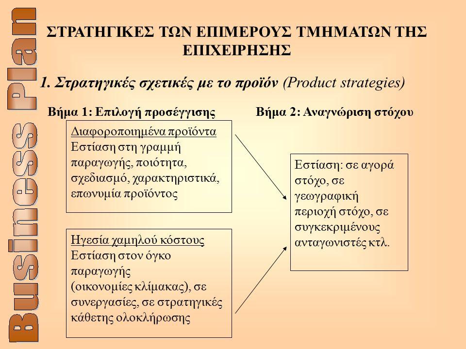 ΣΤΡΑΤΗΓΙΚΕΣ ΤΩΝ ΕΠΙΜΕΡΟΥΣ ΤΜΗΜΑΤΩΝ ΤΗΣ ΕΠΙΧΕΙΡΗΣΗΣ 1. Στρατηγικές σχετικές με το προϊόν (Product strategies) Διαφοροποιημένα προϊόντα Εστίαση στη γραμ