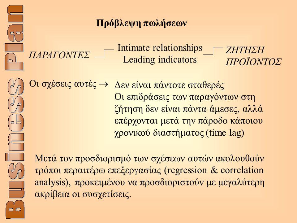 Intimate relationships Leading indicators ΖΗΤΗΣΗ ΠΡΟΪΟΝΤΟΣ ΠΑΡΑΓΟΝΤΕΣ Οι σχέσεις αυτές  Δεν είναι πάντοτε σταθερές Οι επιδράσεις των παραγόντων στη ζήτηση δεν είναι πάντα άμεσες, αλλά επέρχονται μετά την πάροδο κάποιου χρονικού διαστήματος (time lag) Πρόβλεψη πωλήσεων Μετά τον προσδιορισμό των σχέσεων αυτών ακολουθούν τρόποι περαιτέρω επεξεργασίας (regression & correlation analysis), προκειμένου να προσδιοριστούν με μεγαλύτερη ακρίβεια οι συσχετίσεις.