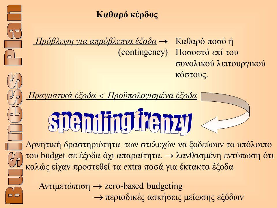 Καθαρό κέρδος Πραγματικά έξοδα  Προϋπολογισμένα έξοδα Αρνητική δραστηριότητα των στελεχών να ξοδεύουν το υπόλοιπο του budget σε έξοδα όχι απαραίτητα.