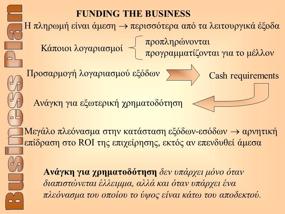 FUNDING THE BUSINESS Η πληρωμή είναι άμεση  περισσότερα από τα λειτουργικά έξοδα Aνάγκη για χρηματοδότηση δεν υπάρχει μόνο όταν διαπιστώνεται έλλειμμα, αλλά και όταν υπάρχει ένα πλεόνασμα του οποίου το ύψος είναι κάτω του αποδεκτού.